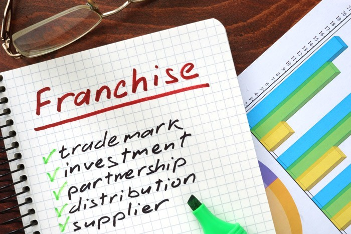 Written checklist for setting up a franchise business.